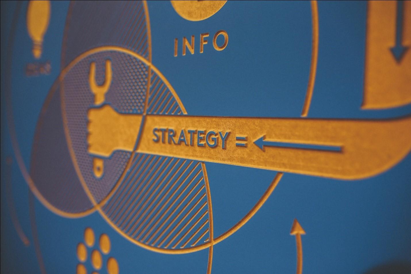 Content marketing best practices.